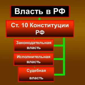 Органы власти Харовска
