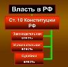 Органы власти в Харовске